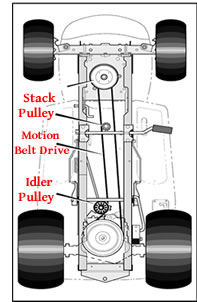 murray mower drive system