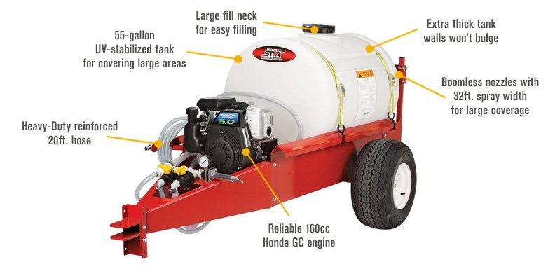NorthStar – pull behind sprayer for lawn tractor