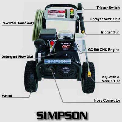 SIMPSON-MSH3125-S-3100-PSI-at-2.5-GPM-Gas-Pressure-Washer