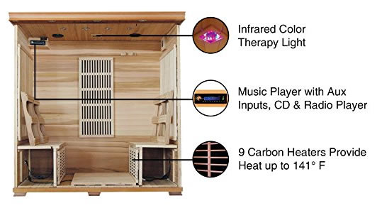 key features in a good sauna